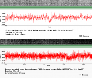 First and Second occultation_Notburga_2010Jan27